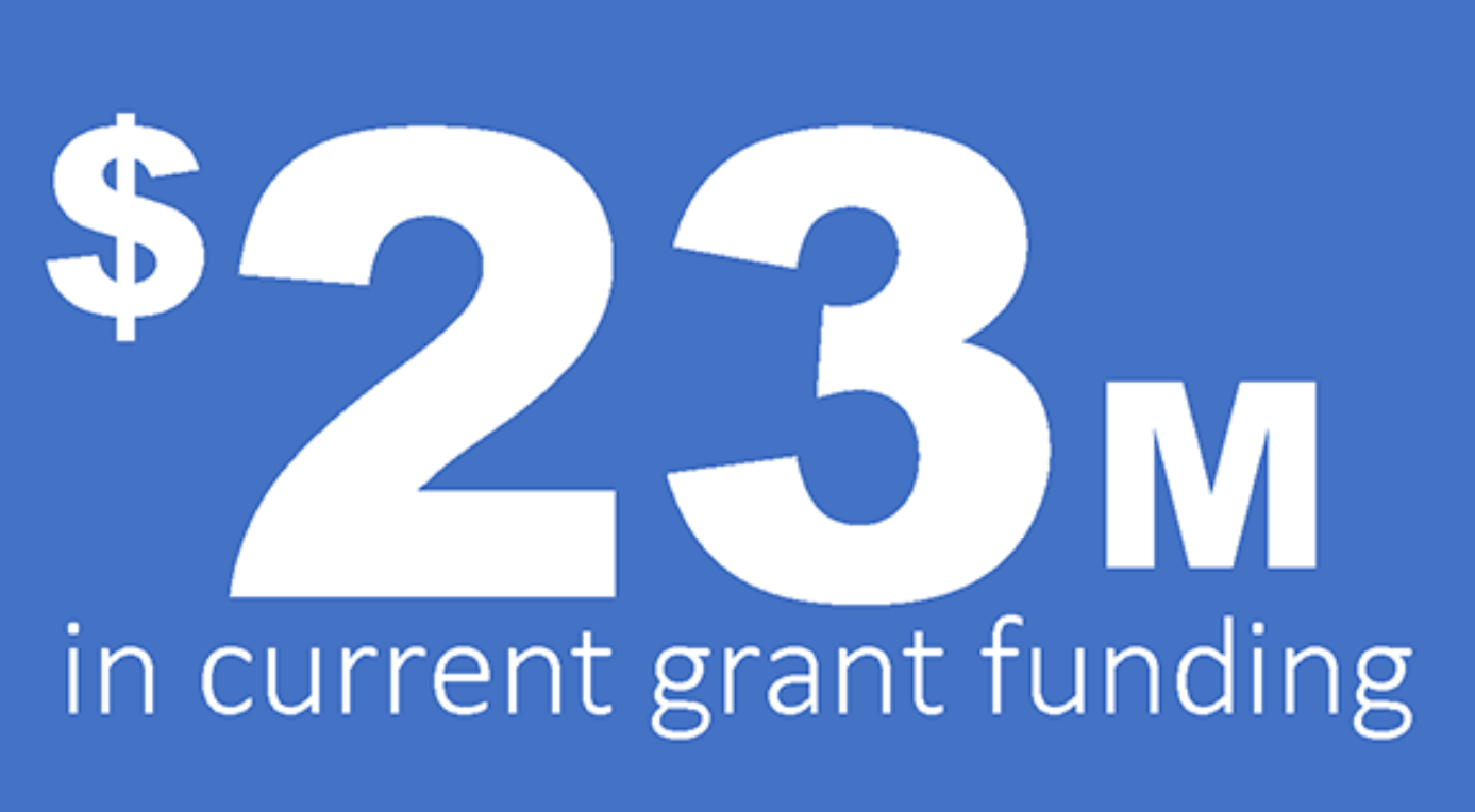 $23 million in current grant funding