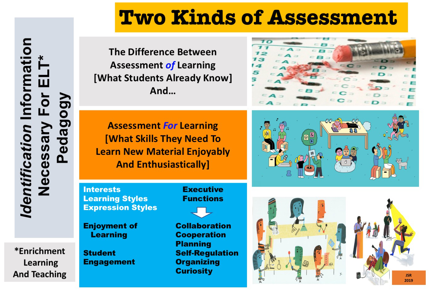 Two Kinds of Assessmnet